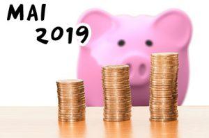 Ausgaben Übersicht Mai