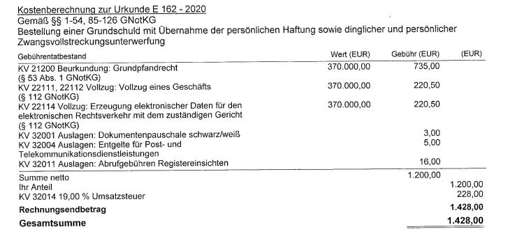 Rechnung Notar Grundschuld