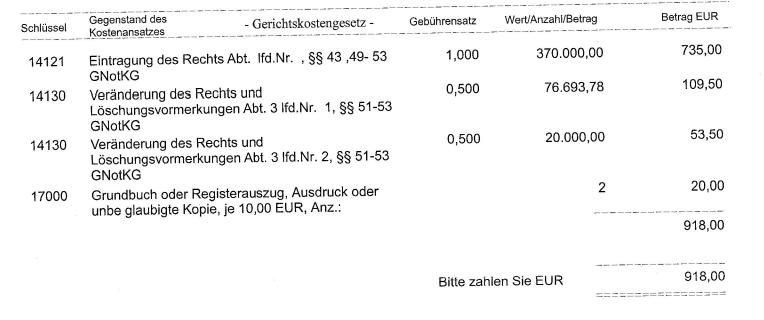 Kosten Grundbuchamt